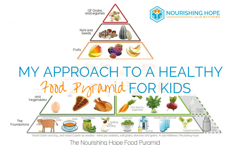 My Approach To A Healthy Food Pyramid For Kids Is Choose Myplate Best Nourishing Hope