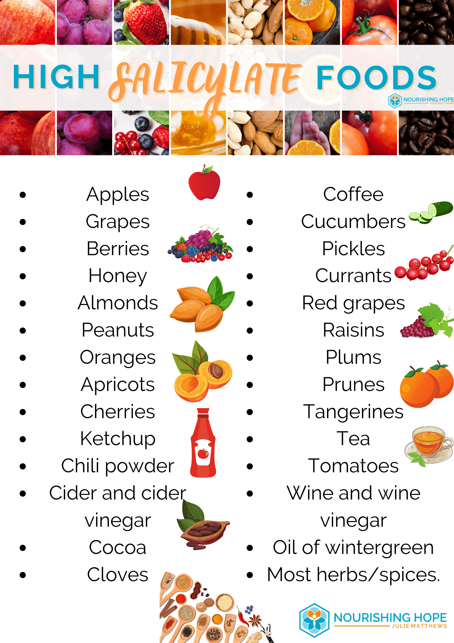 Apples Grapes Berries Honey Almonds Peanuts Oranges Apricots Cherries Ketchup Chili powder Cider and cider vinegar